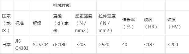 dcc451da81cb39dbdcd2a3166817ce23ab18306d