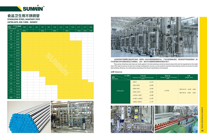 New catalogue_Sumwin_页面_10