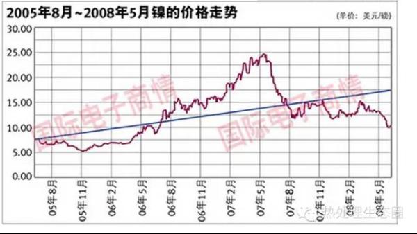采购不锈钢管有一定的技术要求,一味压低采购价格,问题随之而来