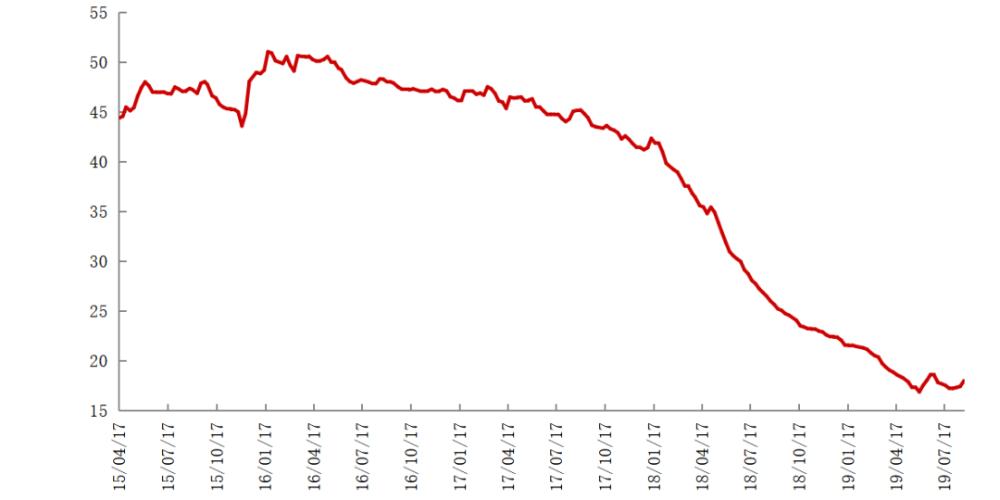 不锈钢管涨价的背后,飙涨的镍价将持续推高不锈钢成本